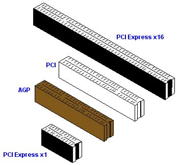 Pci I O Card By Artica Computer pc card slot types