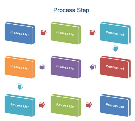 Draw A Floor Plan by Process Examples Include Process Step Process Flow