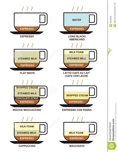 Coffee Types Variation Royalty Free Stock Photos   Image: 22309208