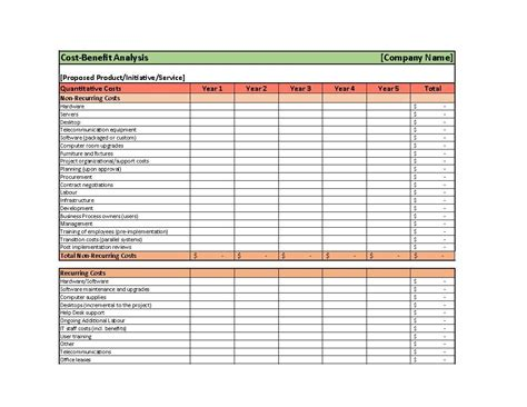 project cost summary template 40 cost benefit analysis templates exles ᐅ template lab