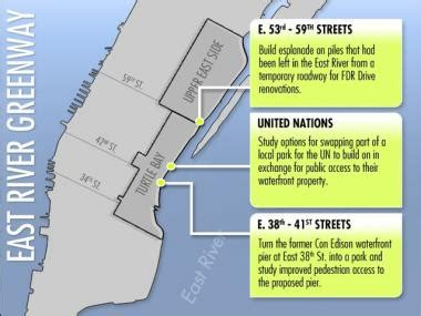 city could open swath of east river waterfront to the