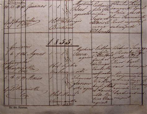 Austrian Birth Records The Birth And Baptism Of Agnieszka Sowa Steve S