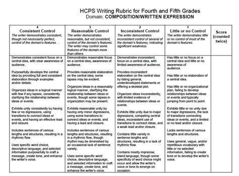 5 Paragraph Essay Rubric 5th Grade by Ga 5th Grade Writing Rubric Lemonscommon Standards Writing Rubric School Improvement