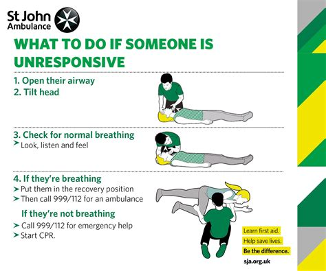 where to put st st john ambulance on twitter quot do you know what to do if
