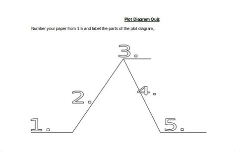 plot diagram quiz plot diagram answers images how to guide and refrence
