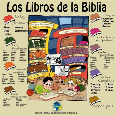 libro la fiesta de la libros de la biblia related keywords libros de la biblia long tail keywords keywordsking