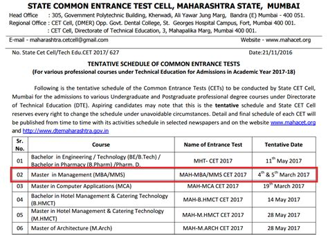Mba Cet Date by Mba Cet 2017 100 Days Preparation Plan Learningroots