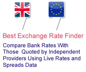 best exchange rate euro gbp eur forecasts for 2015 warns pound now overvalued