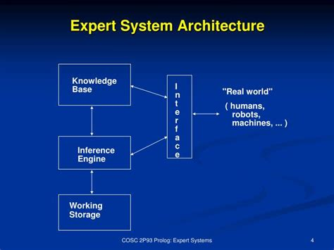 expert system ppt expert systems powerpoint presentation id 1523992
