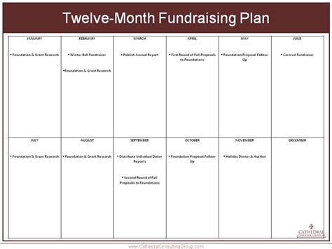 fundraising strategic plan template strategic plan template for nonprofits shatterlion info