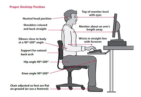 Ergonomic Computer Desk Setup Proper Desk Posture Best Home Design 2018