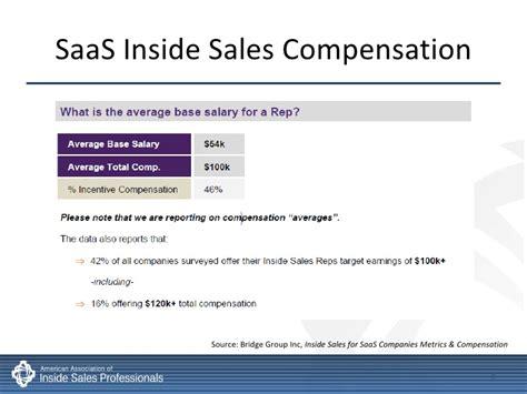inside sales compensation incentives best practices