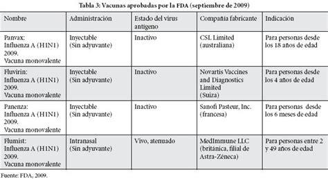Calendario A Y B Diferencia B La Gigante Suiza Novartis Posee Una Planta De