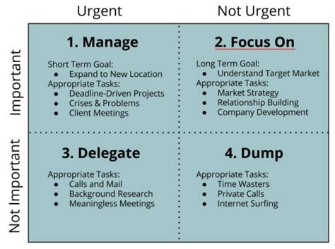 time management grid template the time management matrix teamwork
