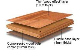 wood floor section flooring options beyond hardwood 1 canadian contractor