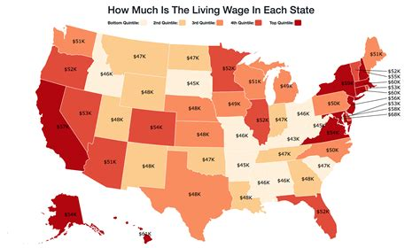 salary to live comfortably wage needed to live comfortably in the largest us cities