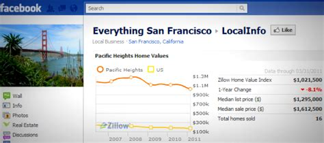 zillow launches tabs for real estate