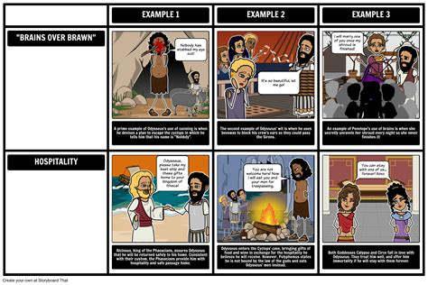 Themes In Book 9 Of The Odyssey | the odyssey by homer and the hero s journey monomyth