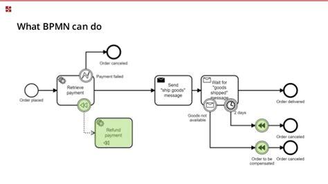 distributed workflow engine 7 sins of workflow