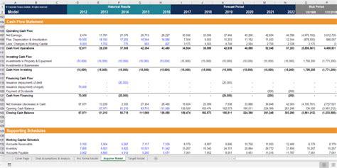 financial analyst job description skills education experience