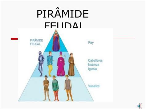 piramide social del sistema feudal trovadorismo