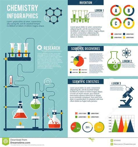 chemistry infographics set stock vector image 50165650
