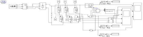 induction motor model simulink simulink model for vsi fed induction motor drive