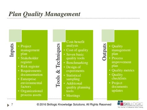 design quality management pmp training project quality management part 1