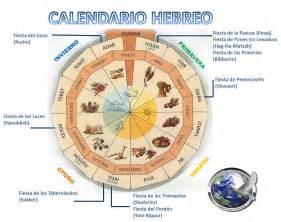 Calendario Hebreo 2018 Septiembre 2012 C C Hay Paz Con Dios