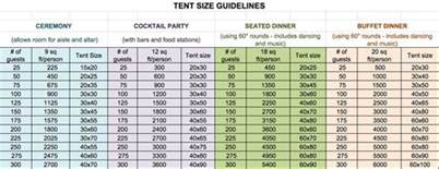 average cost of wedding rentals how do you rent a wedding tent prices sizes and types