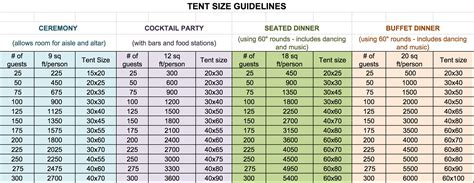 how do you rent a wedding tent prices sizes and types