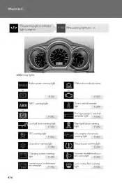 Brake System Warning Light Lexus 2009 Lexus Rx 350 Problems Manuals And Repair