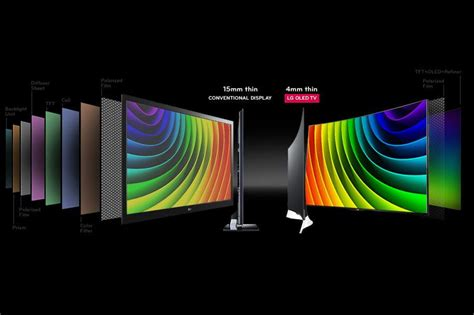 Led X Oled Vs Led Which Of Tv Is Better Digital Trends