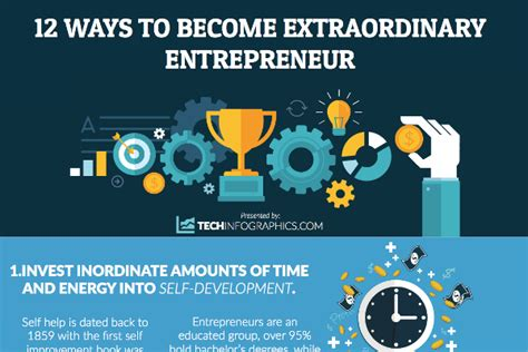 hire smart from the start the entrepreneur s guide to finding catching and keeping the best talent for your company books how to become an extraordinary entrepreneur