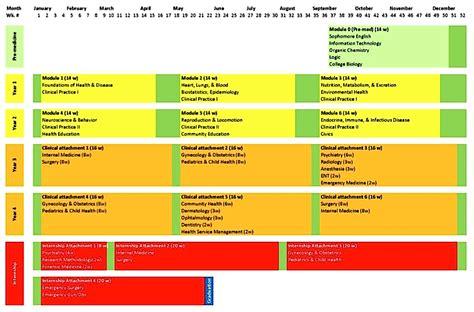 Curriculum Wikipedia