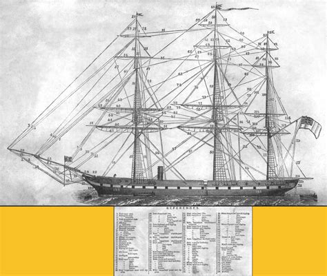 ship rigging mariners page