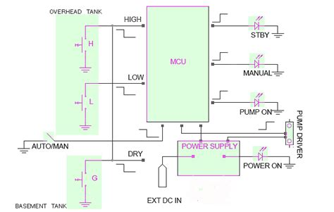 water tank float switch wiring diagram get free image
