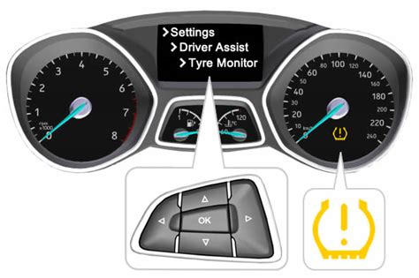 ford focus low tire pressure light reset ford focus tyre pressure 2018 2019 ford reviews