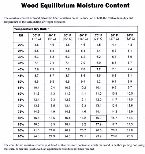 hardwood floor moisture content what does feel like the gear page