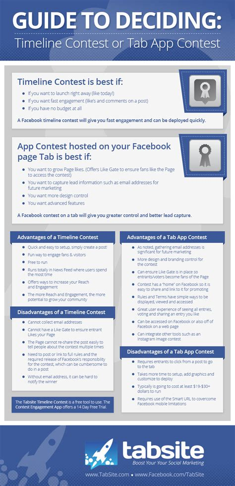 Facebook Giveaway Tab - facebook custom tab 3 things your competitors don t want you to know about