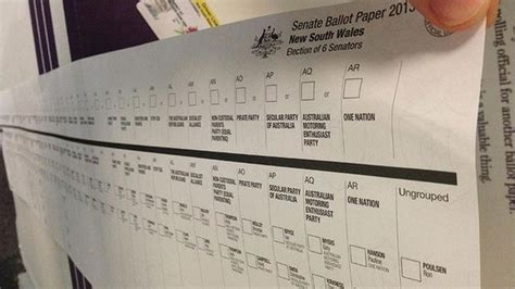 Voting Matters Essay by An Update Senate Voting Reform Constitution Education Fund Australia