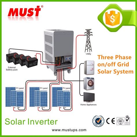 3 phase solar inverter wiring diagram wiring diagrams