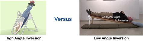 inversion table benefits mayo clinic benefits of inversion table mayo clinic brokeasshome com