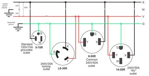 Wiring Diagram For Stanley Air Compressor 220 Volt Air