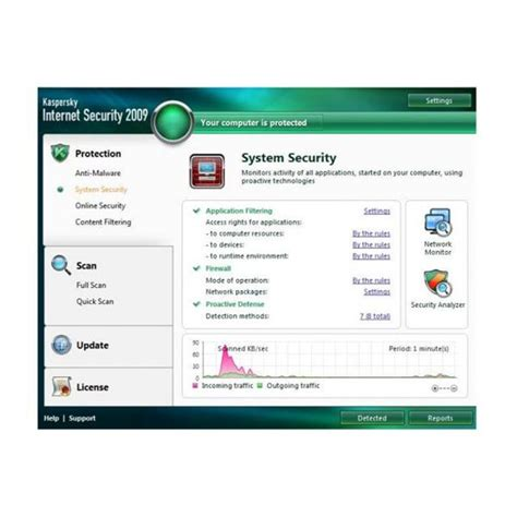 top 5 antivirus software in 2009