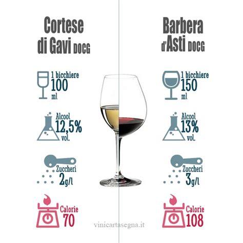 500 ml quanti bicchieri il vino fa ingrassare quante calorie in un bicchiere di vino