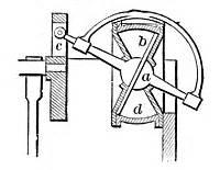 oscillating steam engine diagram oscillating piston engine oscillating free engine image for user manual