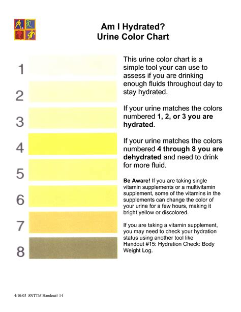 hydration urine chart hydration urine color chart workout