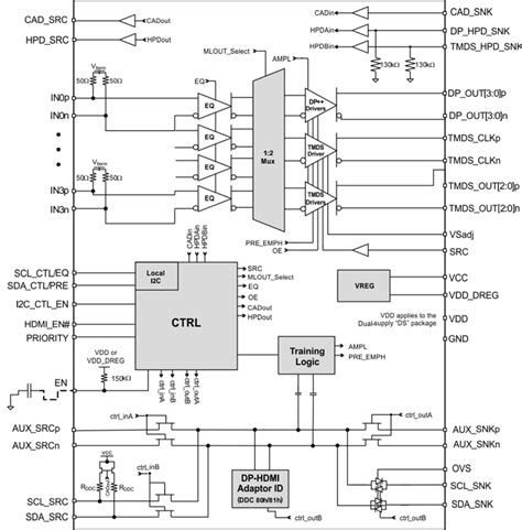 tmds layout guidelines display port diagram 20 wiring diagram images wiring