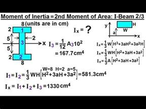 How To Find Moment Of Inertia Of I Section by Mechanical Engineering Ch 12 Moment Of Inertia 45 Of 97